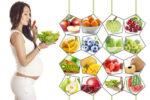 Mang thai tháng nào quan trọng nhất trong thai kỳ?