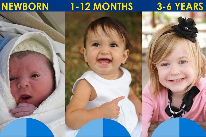 sự phát triển 6 năm đầu đời của trẻ
